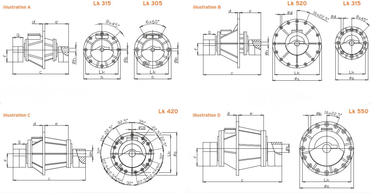 friedrich ff type 50 hz